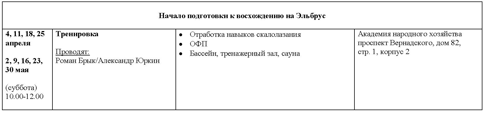Календарный план занятий
